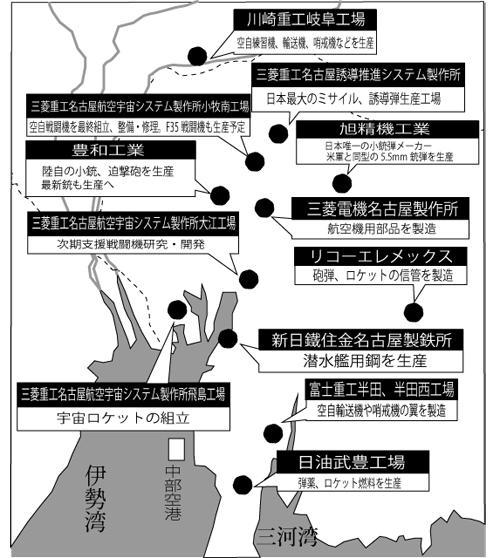 愛知の軍需産業(監修・愛知県平和委員会軍事問題研究会、原水爆禁止愛知県協議会)